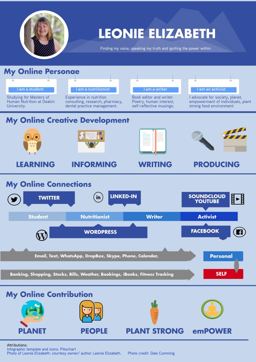 Leonie.Infograph